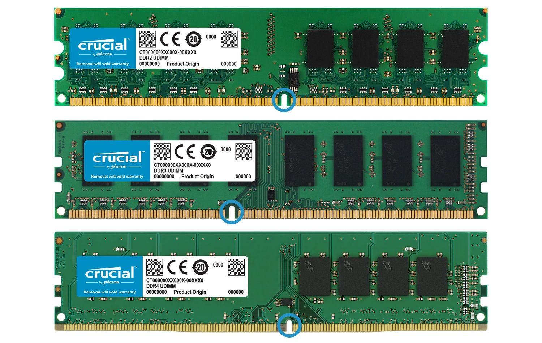 Tres generaciones de módulos de memoria RAM de Crucial colocados uno detrás de otro para destacar los cambios en la forma física de la memoria en cada generación