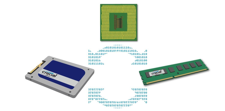 ¿Cómo trabajan juntos la CPU, la memoria y el almacenamiento?