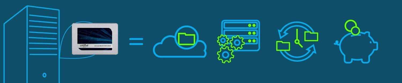 Las ventajas de las unidades de estado sólido en servidores para los negocios.