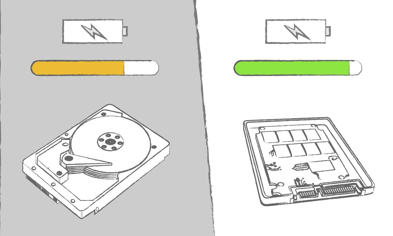 Ilustración que muestra los beneficios de una SSD en comparación con un disco duro considerando la eficiencia del ordenador