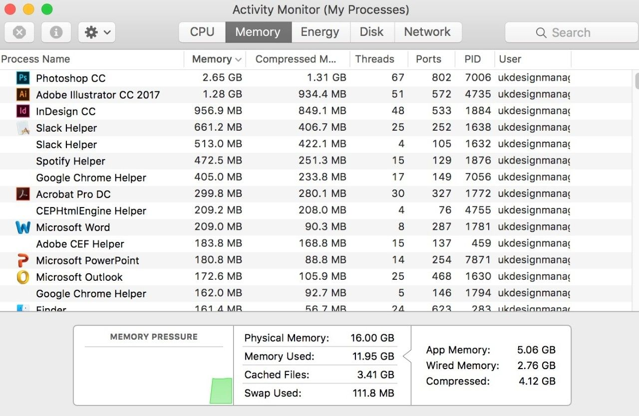Captura de pantalla de la ventana Monitor de Actividad (Mis procesos) de un Mac