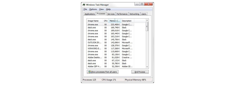 Ventana emergente del administrador de tareas de Windows 7 con muchos procesos en ejecución